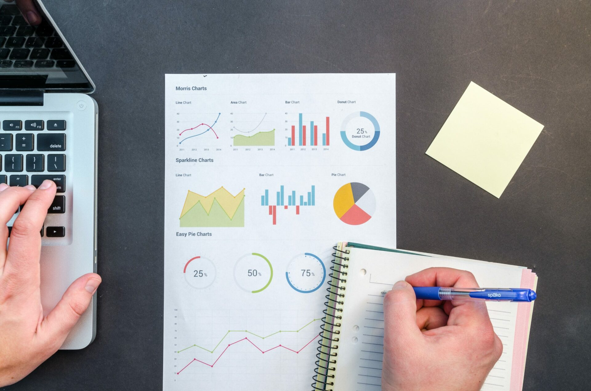 Streamlined Business Processes